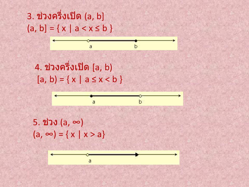 3. ช่วงครึ่งเปิด (a, b] (a, b] = { x | a < x ≤ b } 4. ช่วงครึ่งเปิด [a, b) [a, b) = { x | a ≤ x < b }